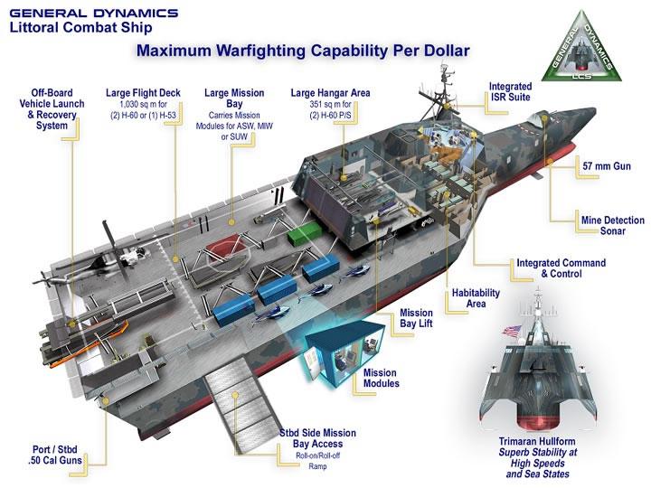 インディペンデンス (沿海域戦闘艦)の画像 p1_23